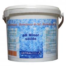 MINORADOR DE pH SÓLIDO PARA ELECTROLISIS DE SAL